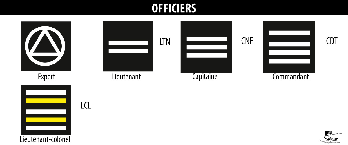 officiers