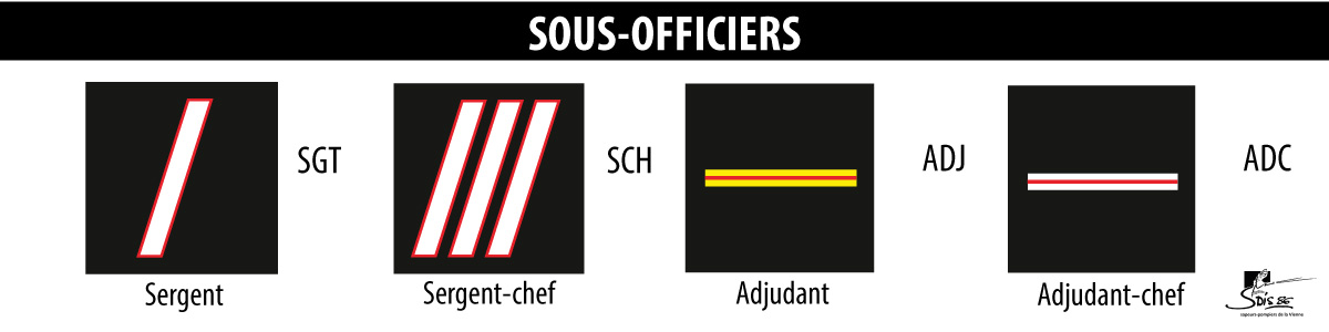 sous officiers